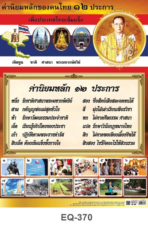 โปสเตอร์กระดาษ ค่านิยมหลัก 12 ประการ เพื่อประเทศไทยเข้มแข็ง #EQ-370 แผ่นภาพโปสเตอร์สื่อการเรียนรู้ ประกอบการศึกษา
