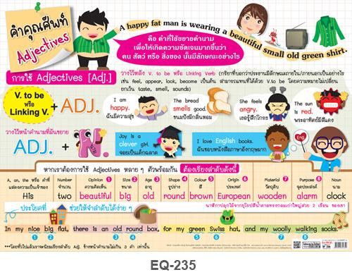 โปสเตอร์กระดาษ คำคุณศัพท์ (Adjectives) #EQ-235 แผ่นภาพโปสเตอร์สื่อการเรียนรู้ ประกอบการศึกษา