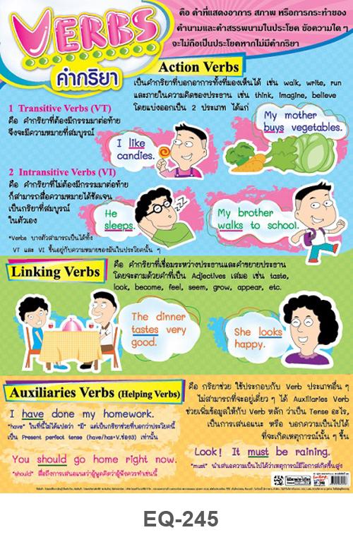 โปสเตอร์กระดาษ คำกริยา (Verbs) #EQ-245 แผ่นภาพโปสเตอร์สื่อการเรียนรู้ ประกอบการศึกษา