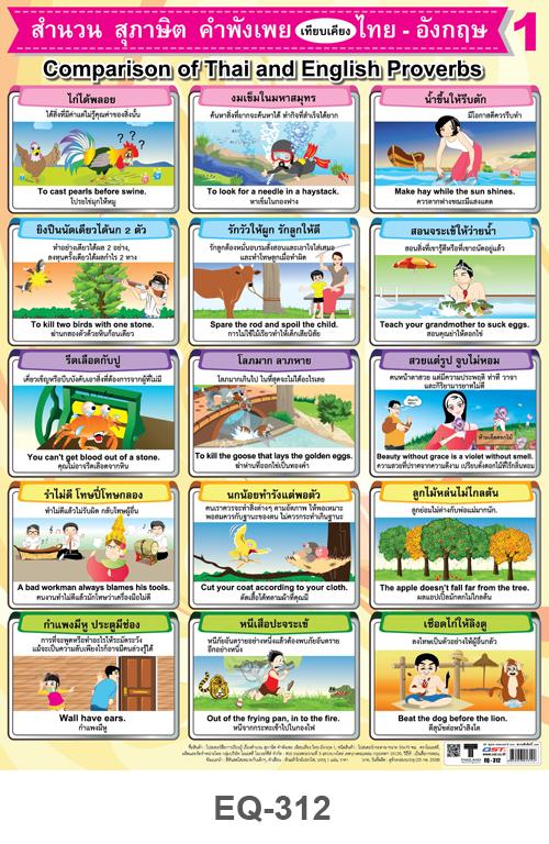 โปสเตอร์กระดาษ สุภาษิตไทย-อังกฤษ 1 #EQ-312 แผ่นภาพโปสเตอร์สื่อการเรียนรู้ ประกอบการศึกษา