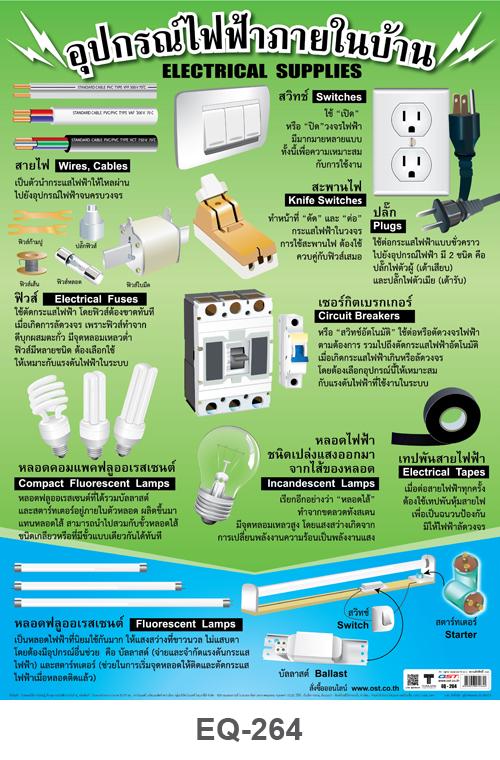 โปสเตอร์กระดาษ อุปกรณ์ไฟฟ้าภายในบ้าน #EQ-264 แผ่นภาพโปสเตอร์สื่อการเรียนรู้ ประกอบการศึกษา