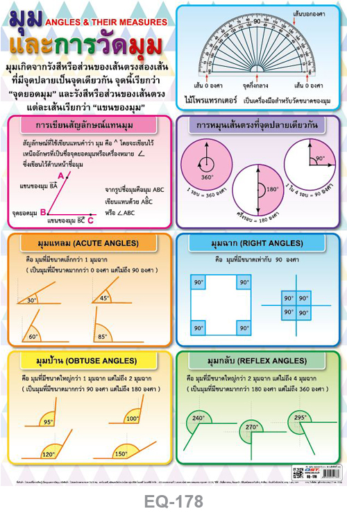 โปสเตอร์กระดาษ มุมและการวัดมุม #EQ-178 แผ่นภาพโปสเตอร์สื่อการเรียนรู้ ประกอบการศึกษา