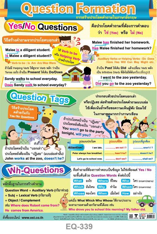 โปสเตอร์กระดาษ การสร้างประโยคคำถาม (ภาษาอังกฤษ) #EQ-339 แผ่นภาพโปสเตอร์สื่อการเรียนรู้ ประกอบการศึกษา