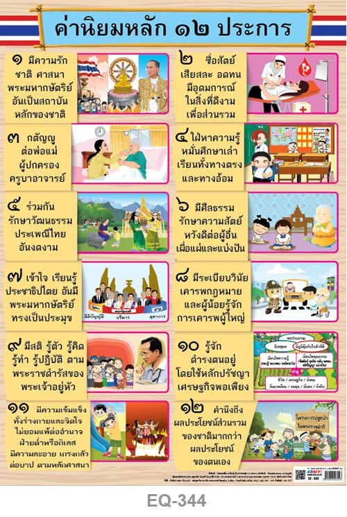 โปสเตอร์กระดาษ ค่านิยมหลัก 12 ประการ #EQ-344 แผ่นภาพโปสเตอร์สื่อการเรียนรู้ ประกอบการศึกษา