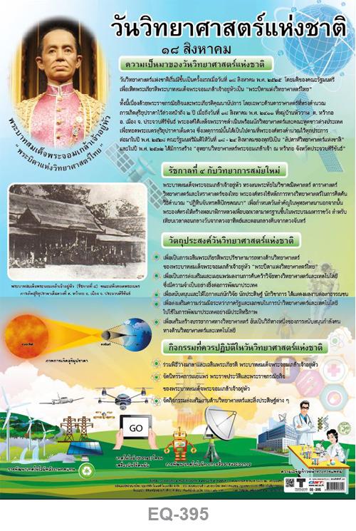 โปสเตอร์กระดาษ #EQ-395 วันวิทยาศาสตร์แห่งชาติ แผ่นภาพโปสเตอร์สื่อการเรียนรู้ ประกอบการศึกษา