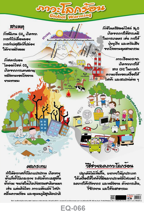 โปสเตอร์กระดาษ ภาวะโลกร้อน #EQ-066 แผ่นภาพโปสเตอร์สื่อการเรียนรู้ ประกอบการศึกษา